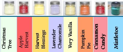 candle scents: Christmas Tree, Apple Harvest, Harvest Blessings, Lavendar Chamomile, Very Vanilla, Pumpkin Pie, Cinnamon Candy, Mistletoe
